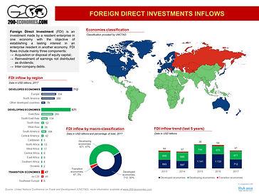 FDI Inflow.jpg
