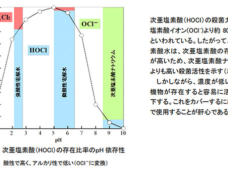 【その2】次亜塩素酸ナトリウム vs 次亜塩素酸水