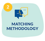 lifecoach matching methodology