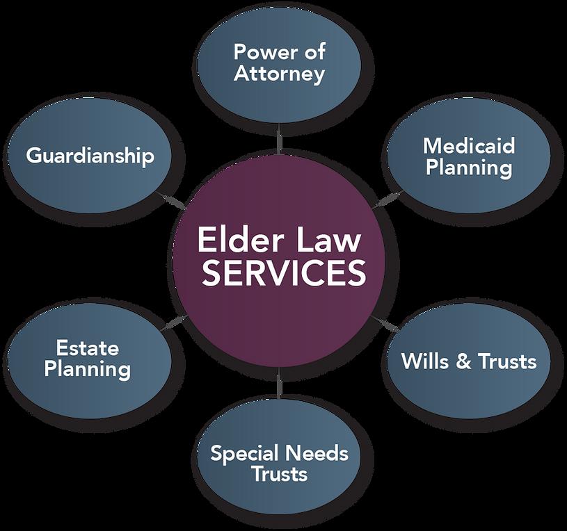 WELO - ElderLawServices2_med.png
