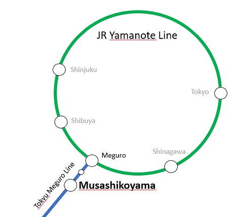 Musashikoyama.PNG.png