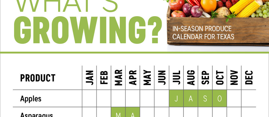 -In-Season versus Out-of-Season Fruits and Veggies-