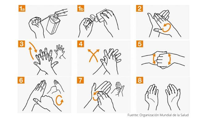 ¿Cuál es la técnica para lavar mis manos?