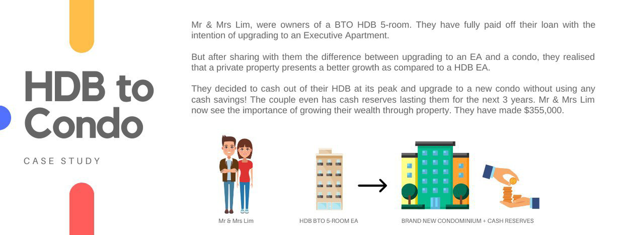 how-to-upgrade-to-condo-from-hdb-to-cond
