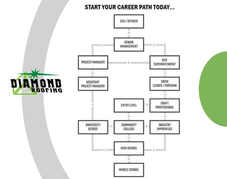 Start Your Career Path Today...