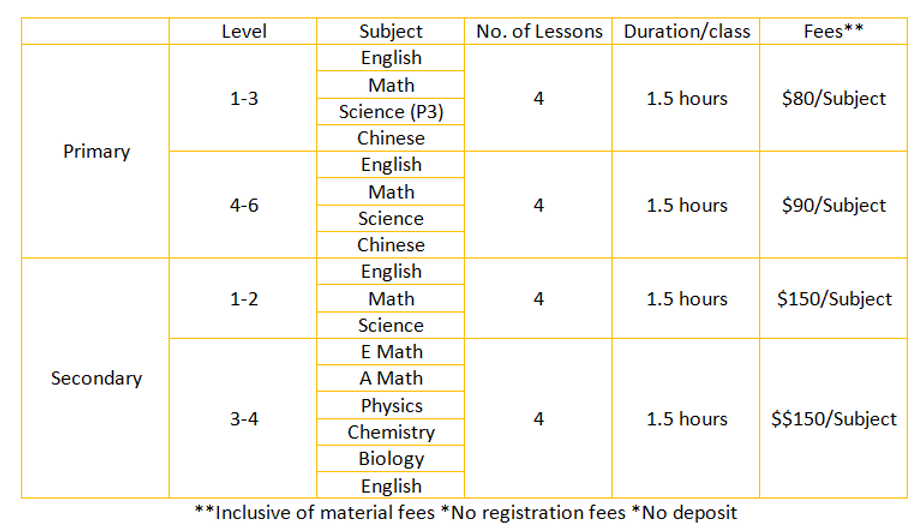 Tuition Fees Prices Singapore