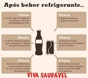 Após beber refrigerante...