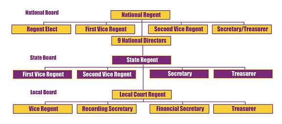 Board-Chart copy.jpg