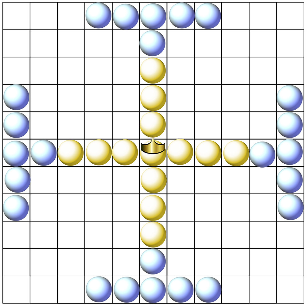 A grid of one-hundred and twenty one squares, laid out in a pattern of eleven squares to a side. Thirty seven pieces, represented by spheres, 24 blue and 13 yellow, the central yellow circle is marked with a crown to designate it as the king piece.