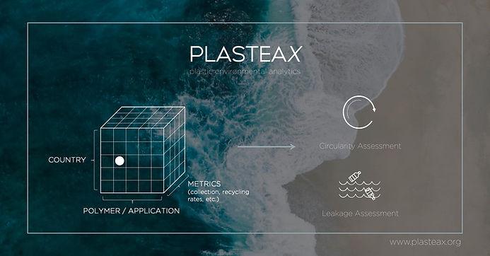 Capsule_cube_PLASTEAX.jpg