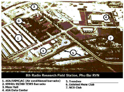 8th Radio Research Field Station