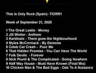 ONLY ROCK RADIO CHARTS 09-21-2020 #tiorrblog