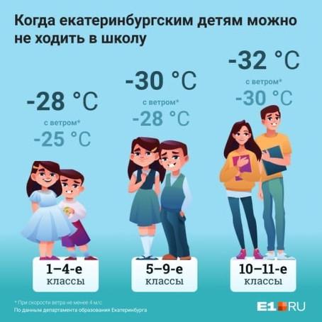 Достаточно ли холодно?