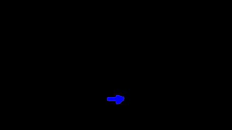 Integration of polynomials