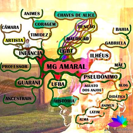 Apresentação - Mapa - Mg Amaral.jpg