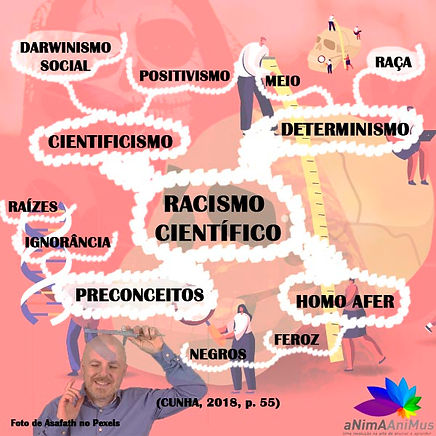 Os Sertões - Mapa - p. 55 - Racismo Cien