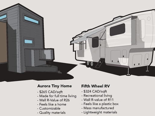 So… Why Not Just Get An RV?
