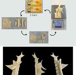 Two chocolate bars - Innovation process