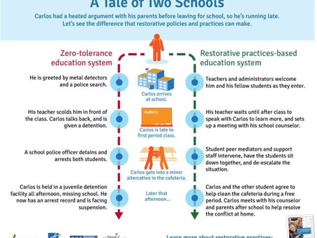 Why We Should Implement Restorative Justice In Our Schools