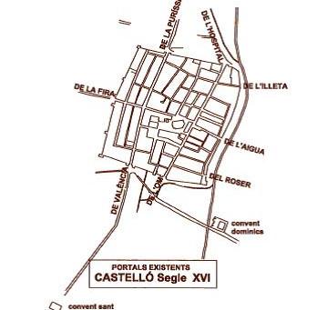PORTALES EXISTENTES EN CASTELLÓN (SIGLO XVI)