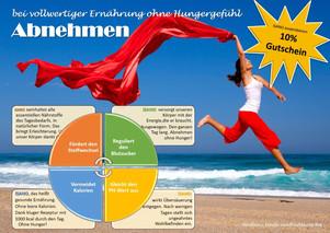 10% Gutschein für Deine Gewichtsreduktion mit iSANO