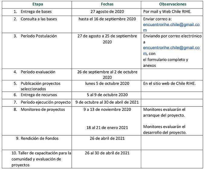 Bases_de_Fondo_para_el_Financiamiento_de