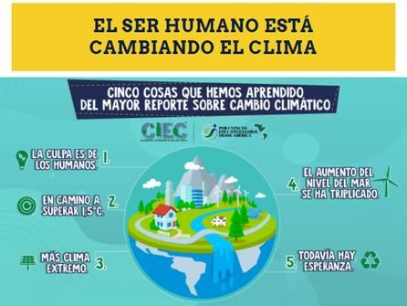Artículo CIEC - El ser humano está cambiando el clima