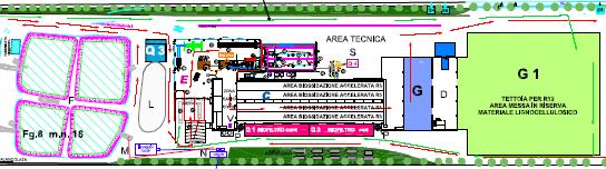 Biometano plant layout