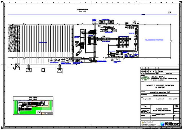 Piro-Gassification Plant Layout