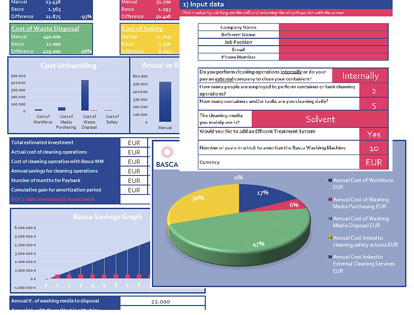 IBC & Tank cleaning microsoft excel calculation sheets