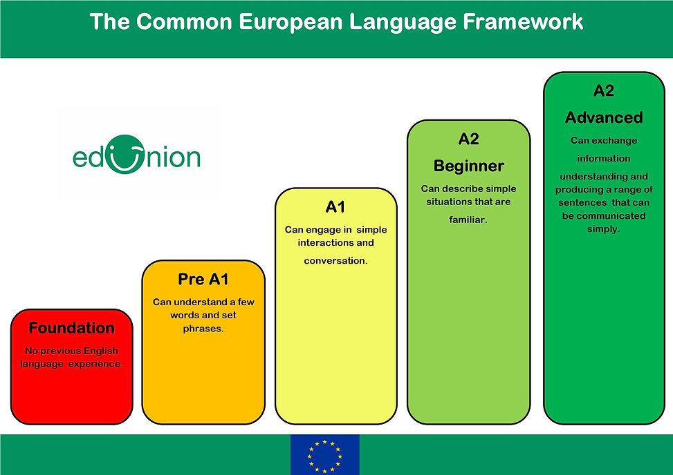 European Language Framework material.jpg