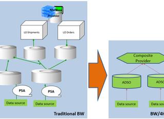3 Tips for Deploying Efficient SAP HANA Solutions