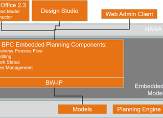 """SAP BPC 10.1 : What the """"Embedded in BW on HANA"""" version brings"""