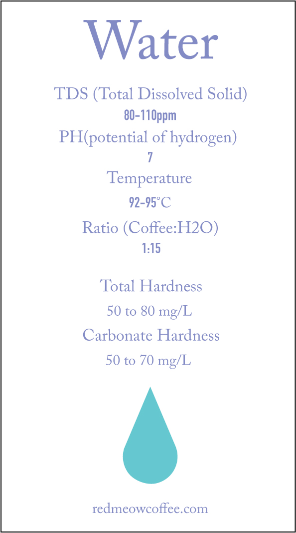 Washed water recipe
