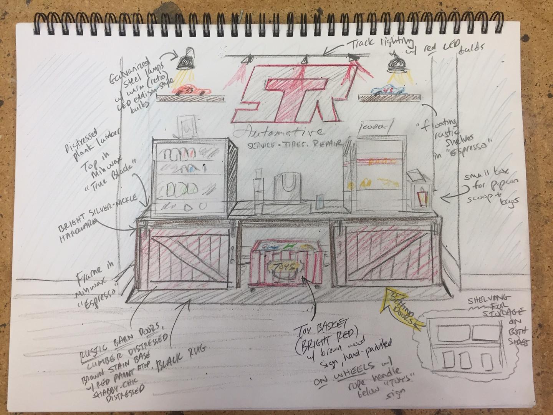 STR Initial Design Proof