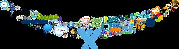 Лицензии Atlassian Marketplace