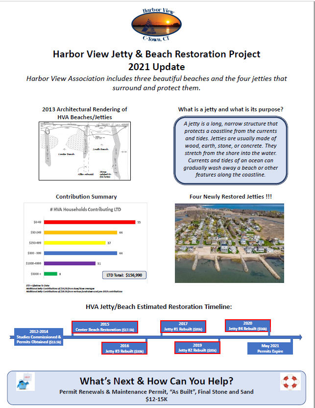 Jetty 2021 Update image.png