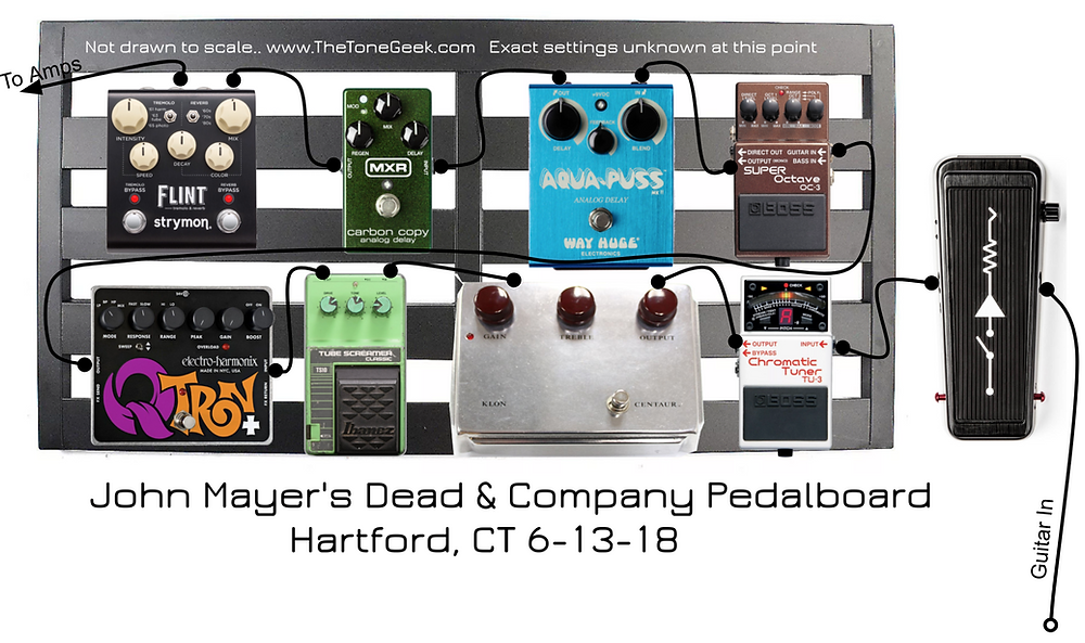 John Mayer's 2018 Dead & Company pedalboard