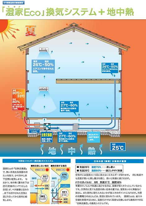 Eco換気システム2.PNG