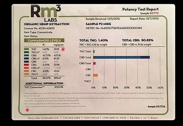 Simply Lab Report.jpg
