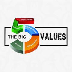 Big 5 Values.jpg