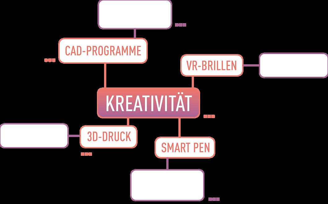 GrafikDesigntoolsVer.3.png