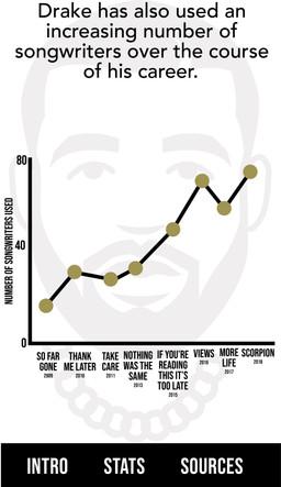 WHY YOUR FAVORITE RAPPER SUCKS, 2018