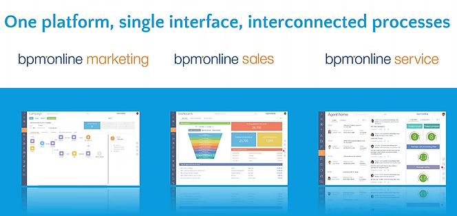 BPMonline summary interconnected process