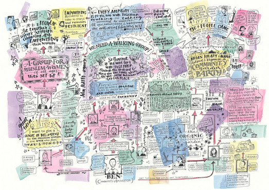 Community Map Panel for MIND Cambridgeshire
