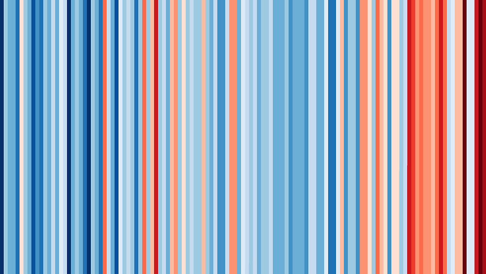 Annual temperatures for the contiguous USA from 1895-2017.  Photo from Climate Lab Book