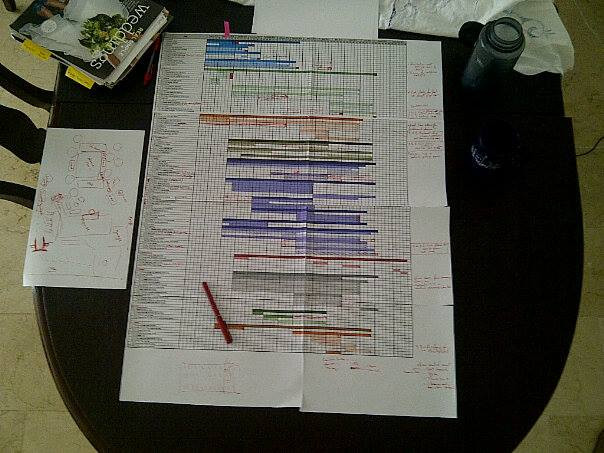 The GANTT chart for our wedding.