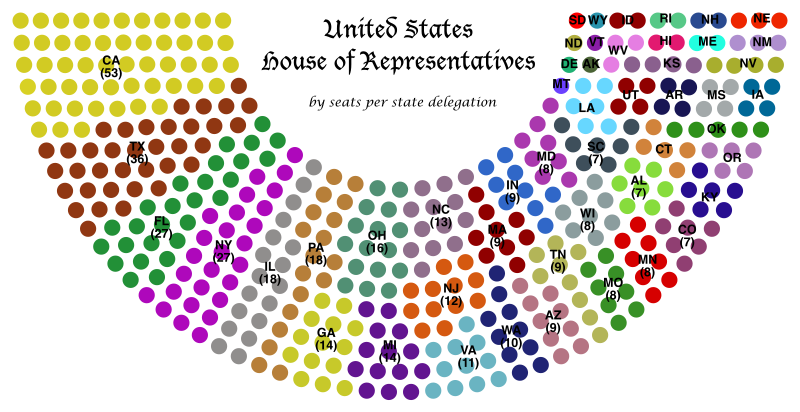 State Delegations to the US House of Representatives (Photo credit: Wikipedia)
