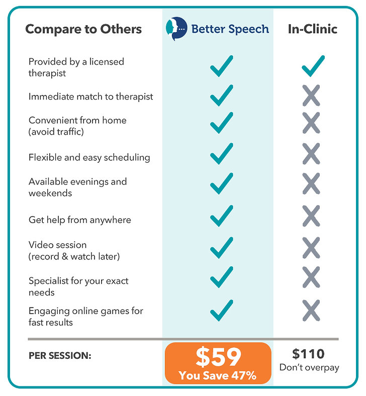 BetterSpeech Chart2.jpg