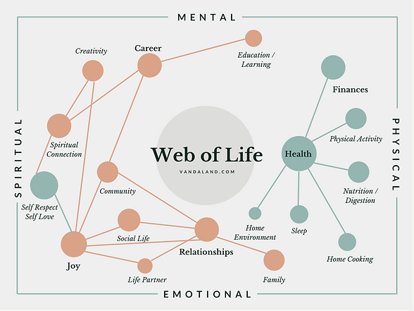 Web of Life.png